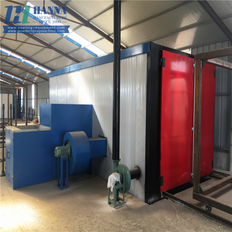 Curing Oven System
